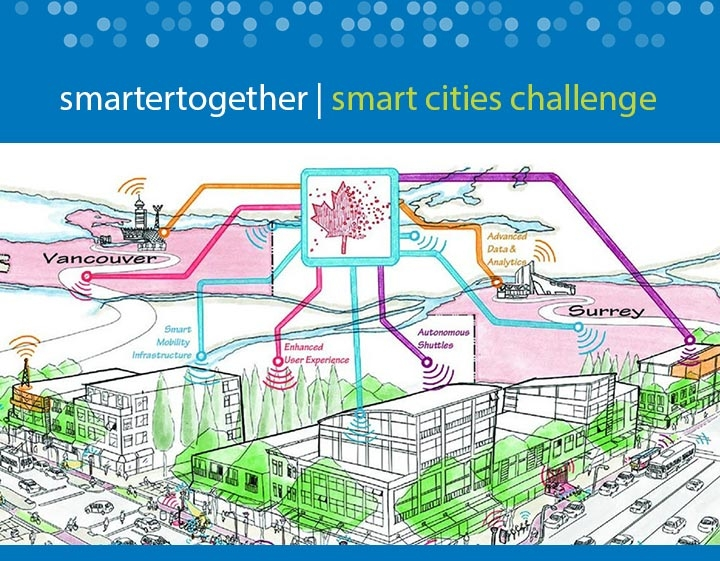 Smarter Together - Surrey Vancouver Smart Cities Challenge